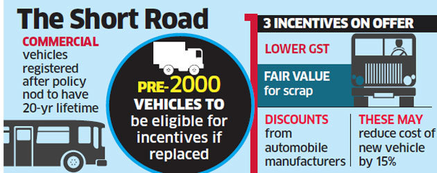 Vehicle scrap policy gets go ahead at PMO meet; over 20-yr old CVs to face axe